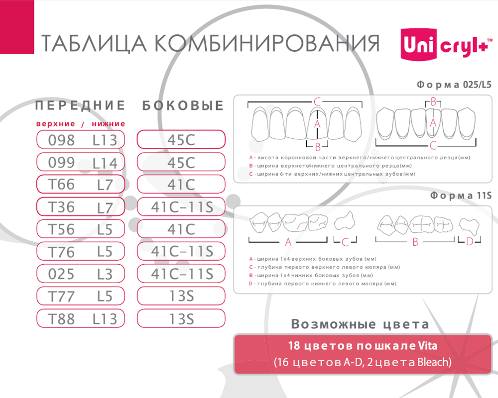 Зубы - Зубы Uniсryl Plus O25