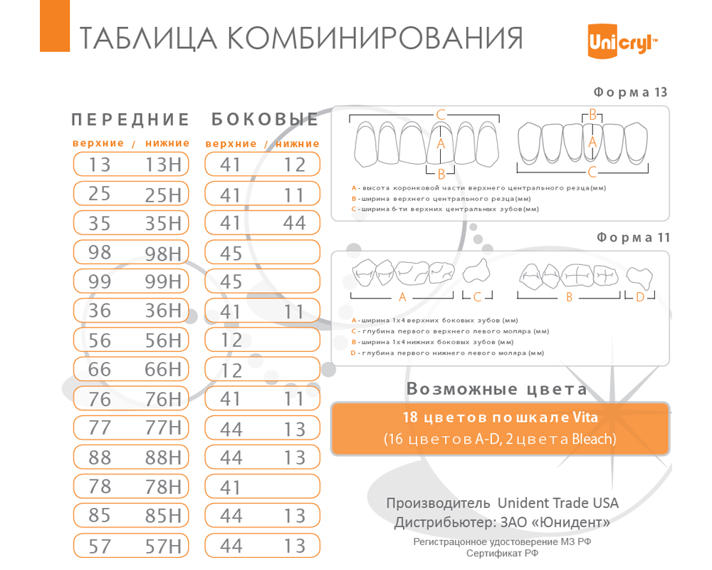 Зубы - Зубы Uniсryl 35H