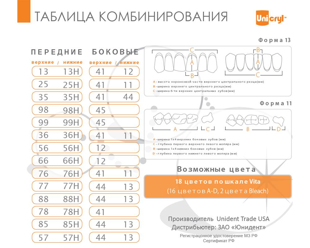 Зубы - Зубы Uniсryl 44H